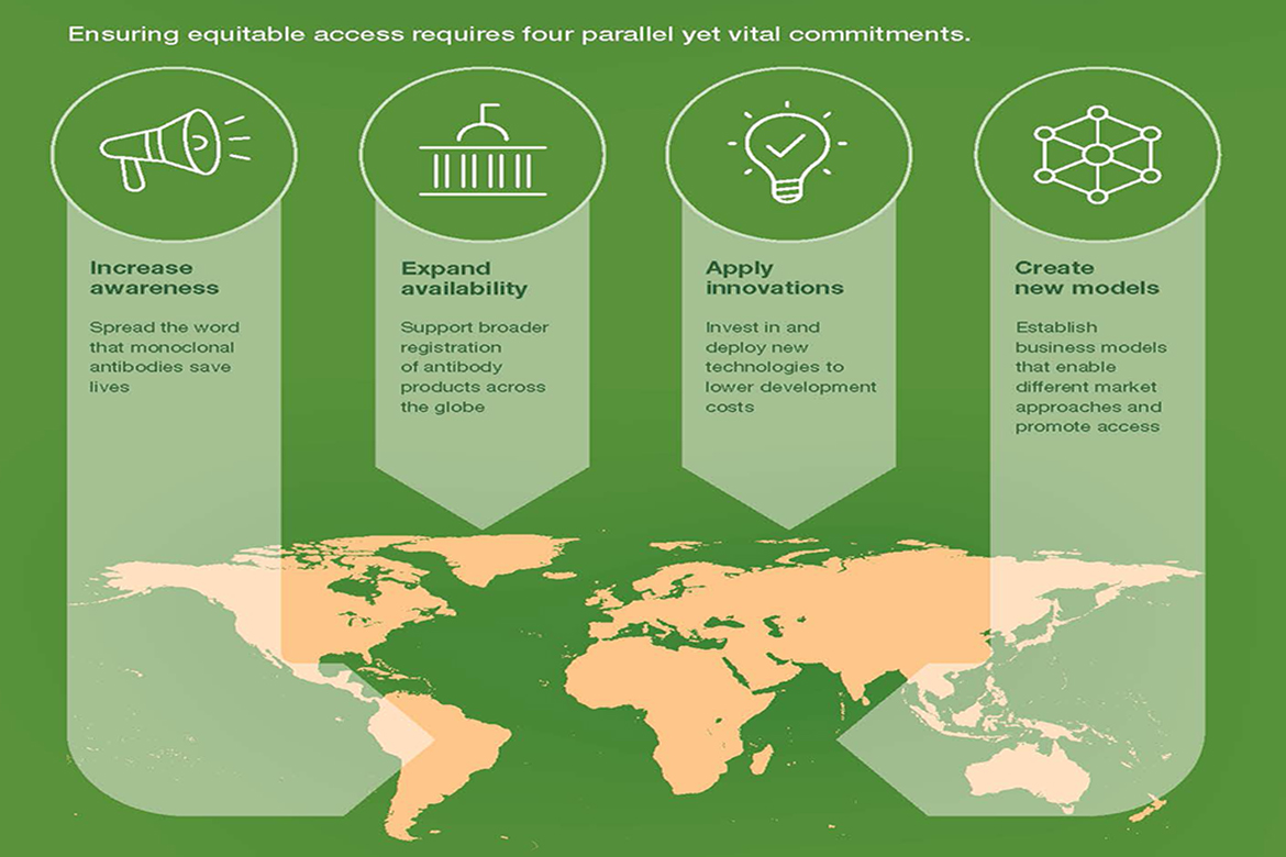 BioACCESS contributes to the IAVI Wellcome report on expanding global access to mAb-based products.