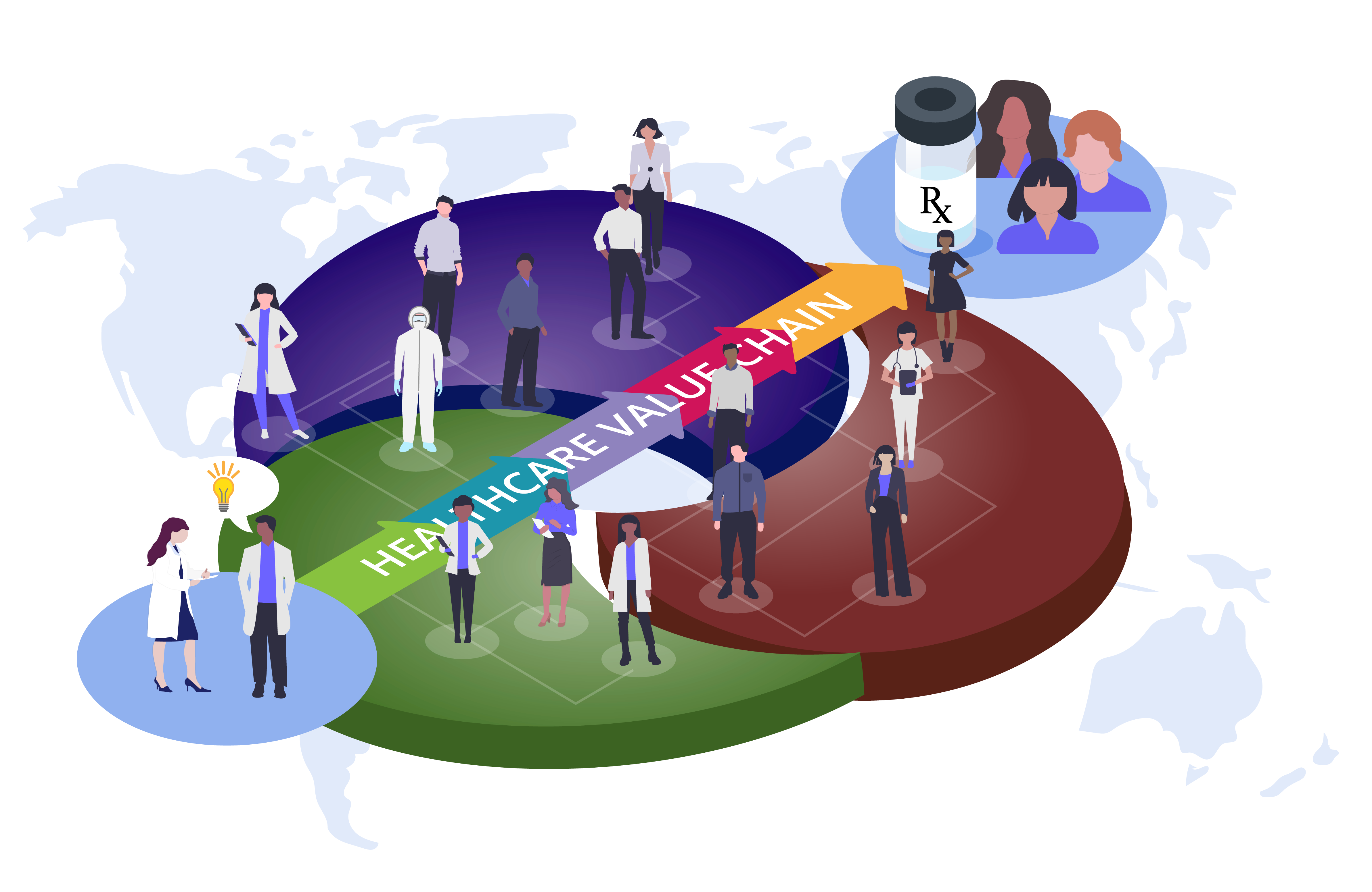 "Graphic illustration showing two biomedical scientists or doctors on one side of a large circle that is the CBI logo with many different people of the healthcare industry layered on it, from these two people a multi-colored arrow line goes across the circle with the worlds ""healthcare value chain"" and ends on the other side of the circle where a medicine vial and several people of different ethnicities and genders are together. Under it all is a map of the world."